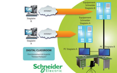 La salle de classe version 2.0 de Schneider Electric